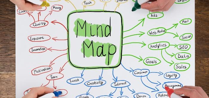 Elementos-de-un-mapa-mental