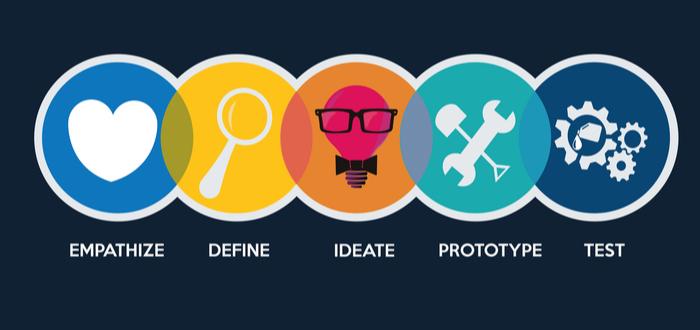 Pasos-del-design-thinking