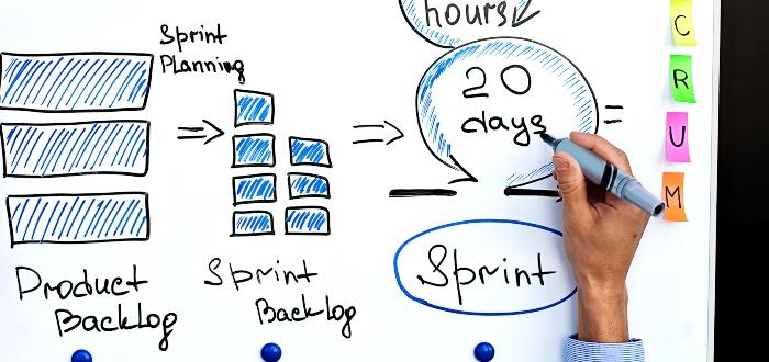 Boceto-de-design-sprint