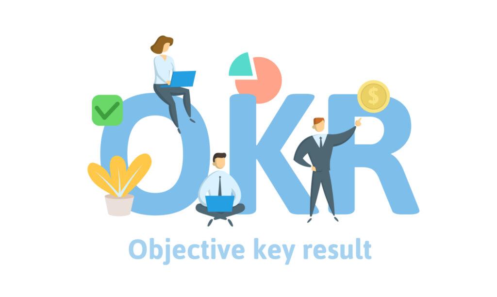 método-OKR